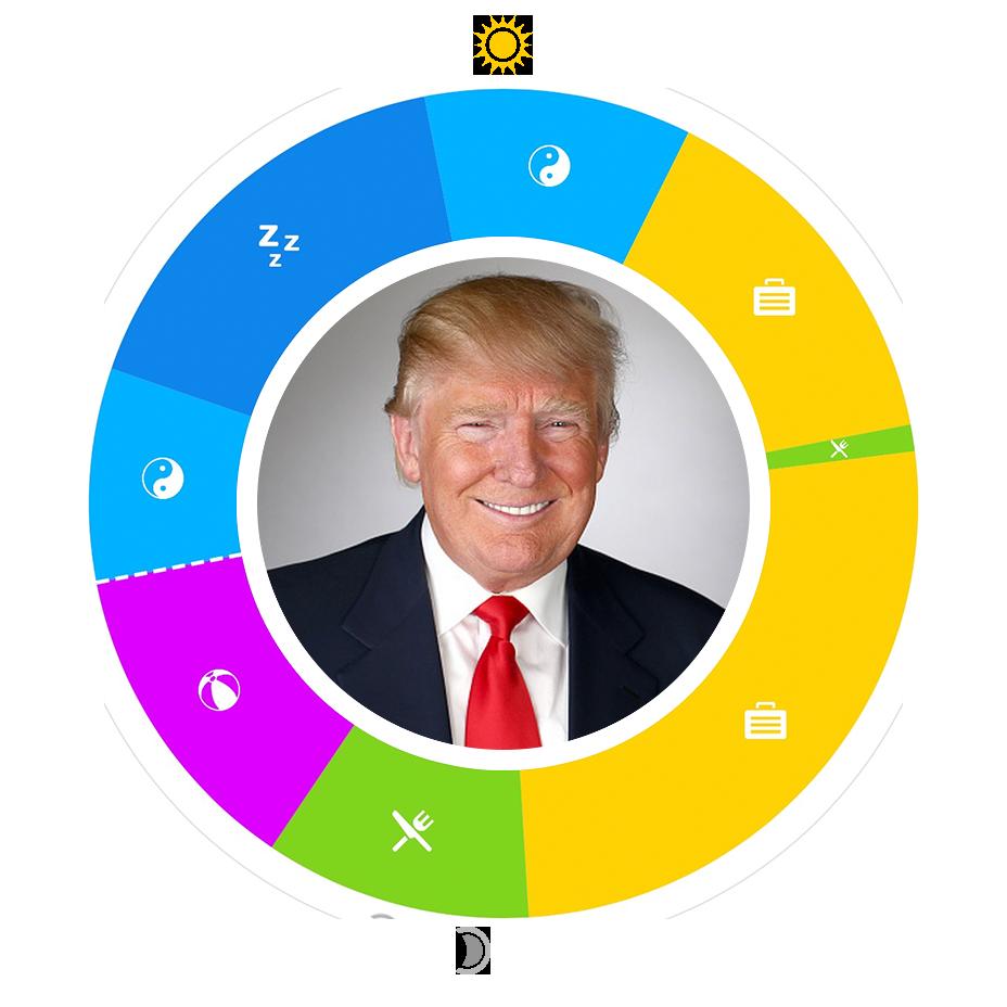 O-928-Trump-1 Day in the Life: Donald Trump